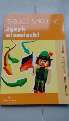 Tablice szkolne język niemiecki gimnazjum technikum liceum