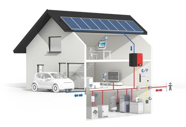 FOTOWOLTAIKA - dofinansowanie 5000pln, panele słoneczne, prąd za darmo