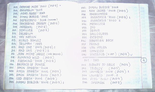 МКонцерты на DVD-R,DVD-DL (cписок) продолжение