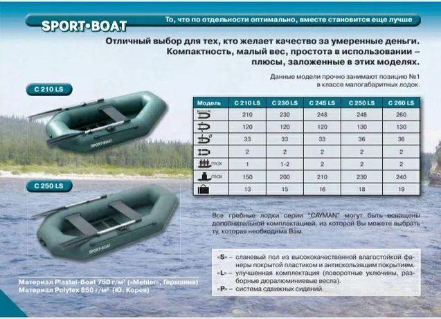 Лодки из ПВХ моторные, гребные, килевые , с транцем от ПРОИЗВОДИТЕЛЯ