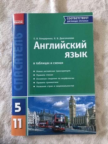 Английский книги