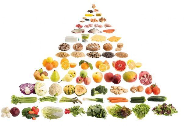 Indywidualna dieta, plan żywienia