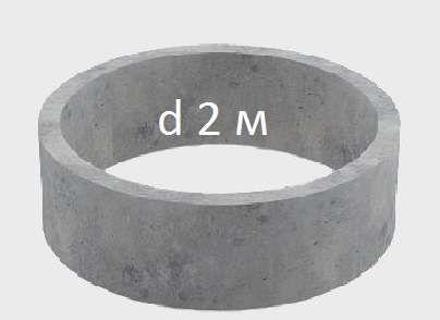 Кольцо бетонное 2м