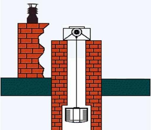 Frezowanie kominów, wkłady kominowe