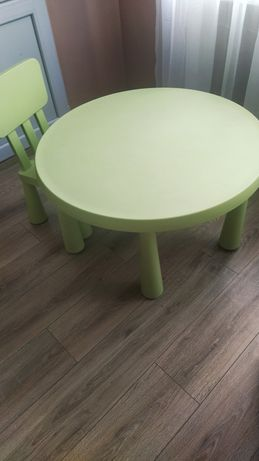 Легендарний комплект меблів Ikea