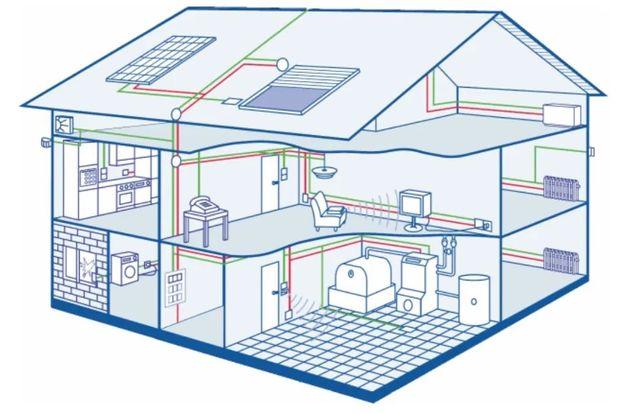 Projektowanie. Projekt instalacji elektrycznych i teletechnicznych.