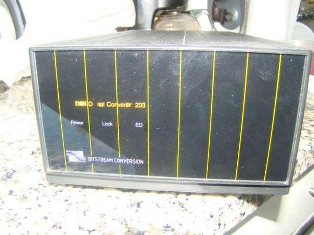 Conversor digital-analógico ( DAC) da Meridian