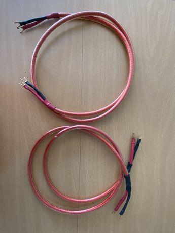 Cabo de coluna Straight Wire