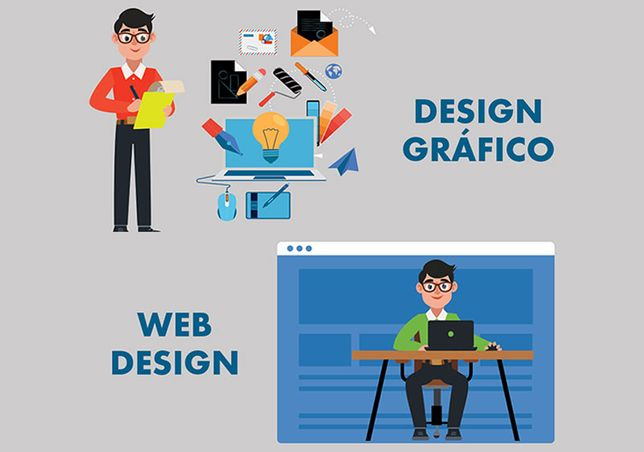 Web/Design Gráfico - Desenvolvimento de Websites e Lojas online