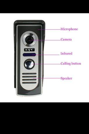 Videoporteiros Alarmes Cameras