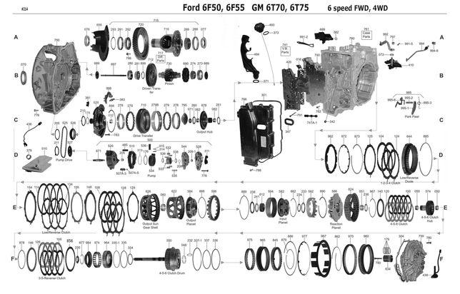 Разборка АКПП 6F50/6F55 Ford Flex Edge Explorer Fusion 3,5