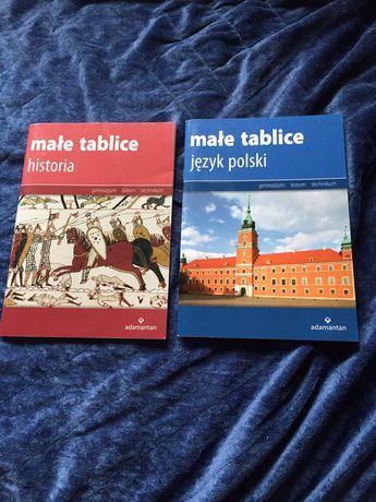Tablice historia i polski