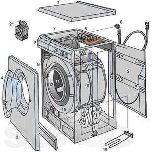 Ремонт стиральных машин,