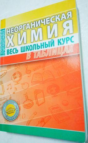 PSD Książki po rosyjsku. Do nauki języka