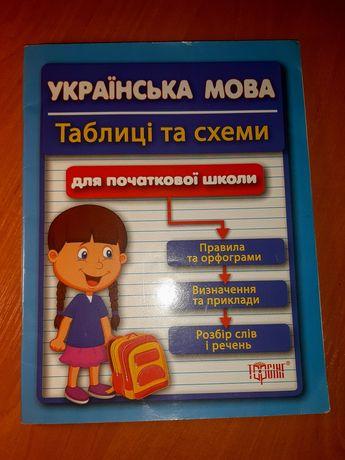 Збірник з української мови для початкової школи