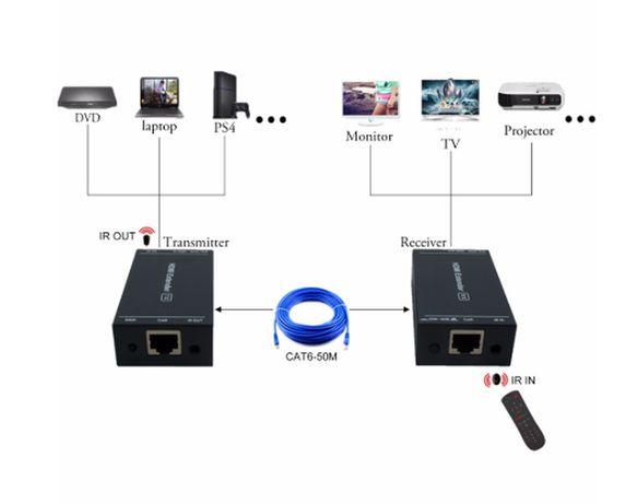 Одноканальный Удлинитель HDMI Сигнала По UTP Кабелю PW-HT202PIR