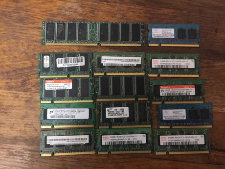 Мегалот оперативная память оперативка