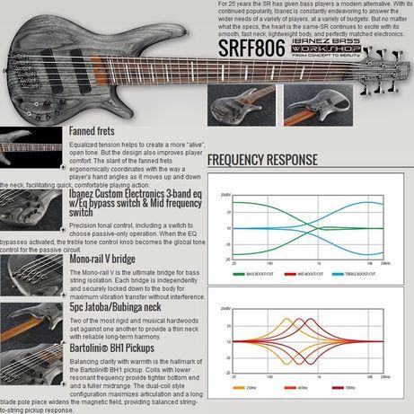 Gitara basowa multiscale Ibanez Srff806