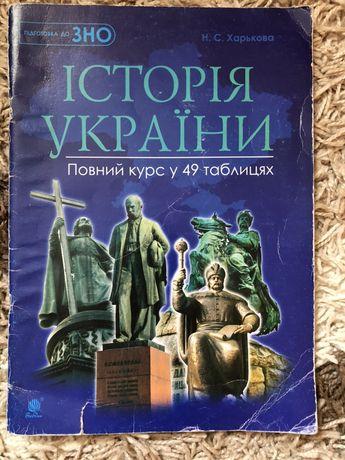 збірник по історії України