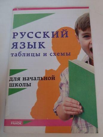 Русский язык таблицы и схемы ранок тельпуховская російська мова