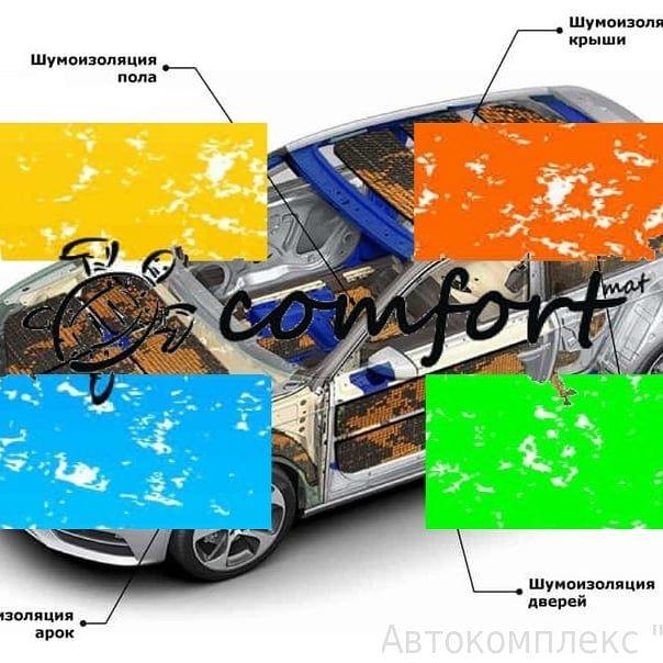 Материал для шумоизоляция автомобиля