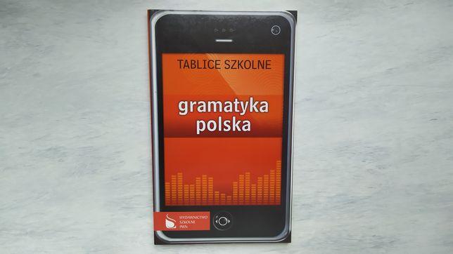 Tablice szkolne: Gramatyka polska. Wydawnictwo Szkolne PWN.