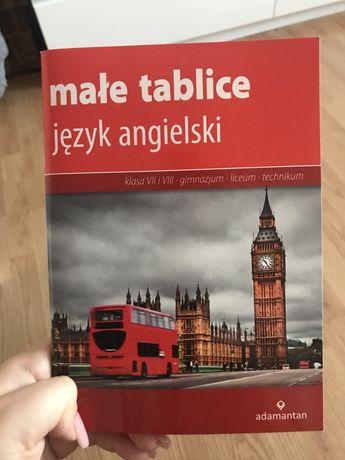 małe tablice język angielski, literatura polska, geografia