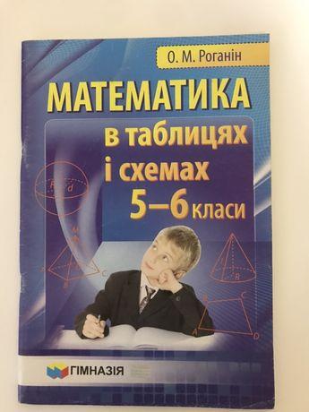 Математика в таблицах и схемах 5-6 класс