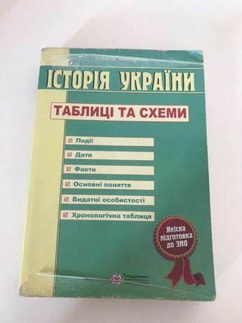 Земерова історія України