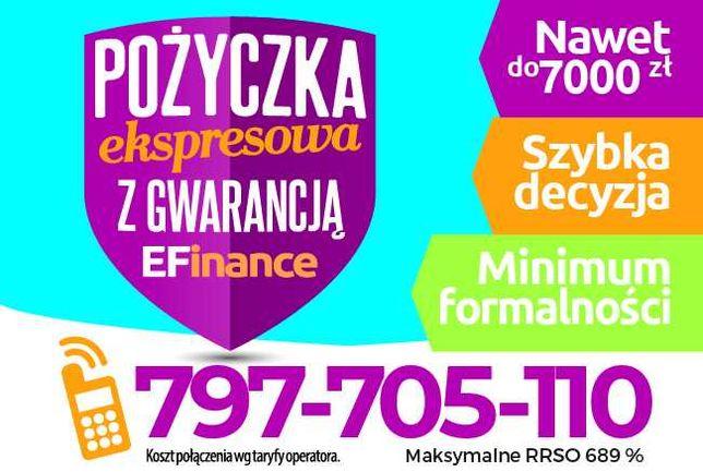 Bezpieczna pożyczka ekspresowa ŻUROMIN
