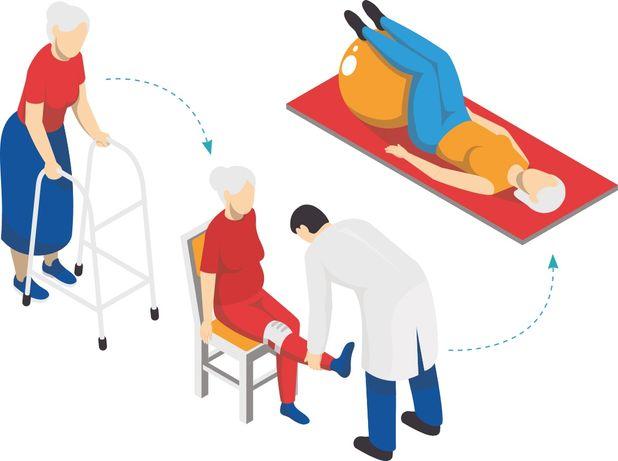 Услуги врача реабилитолога на дом