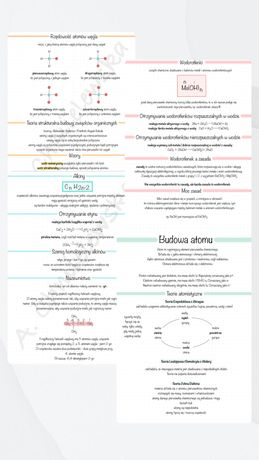 Notatki z chemii rozszerzonej