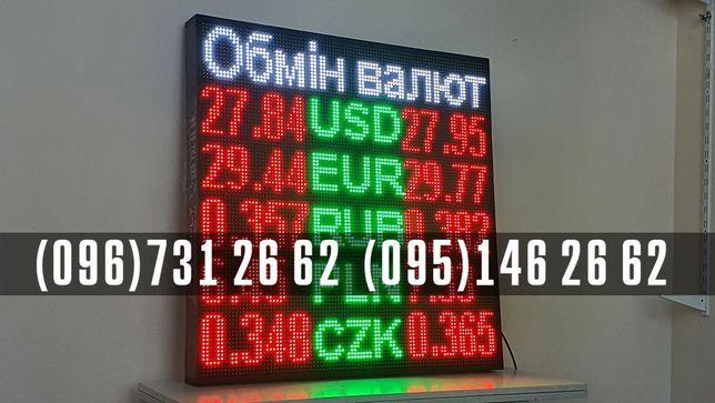 Табло обмена валют, кантор
