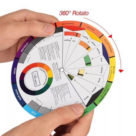 Цветовой круг иттена двухсторонний, 14 см