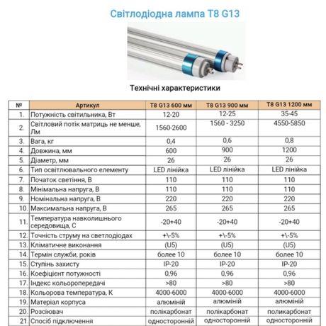 Лампа светодиодная Т8G13