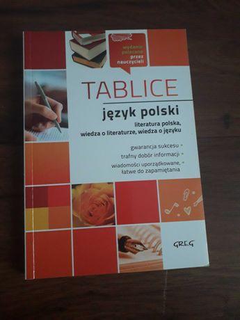 Tablice język polski wydawnictwo greg