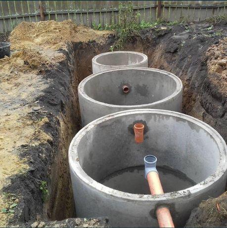 Каналізація, септик, вигрібна яма, кільця, автономна каналізація,