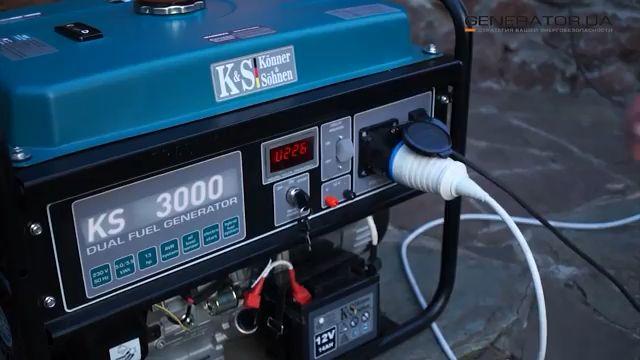 Бензиновый Генератор Konner&Sohnen бензогенератор Германия