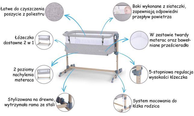 Nowe łóżeczko dostawne 2w1 Kinderkraft Neste Air ,dostawka
