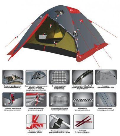 Палатка Tramp Sarma-2 V2