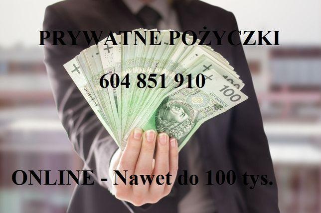 Prywatne pożyczki bez BIK, BIG, KRD