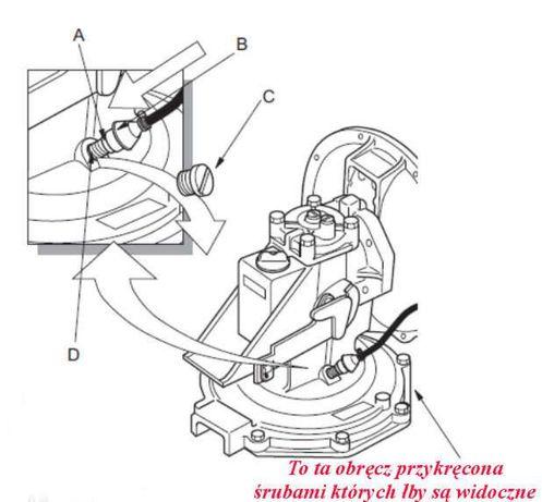 S-driewe Yanmar SD 20 - Sprzedam obręcz dociskającą uszczelkę
