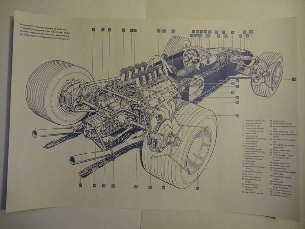 Plakat techniczny retro