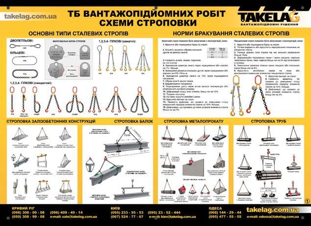 Плакат по охране труда и технике безопасности.