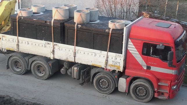 szambo betonowe, szamba betonowe 4m3,5m3,6m3,7m3,8m3,9m3