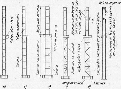 ферма металева,колонна металева