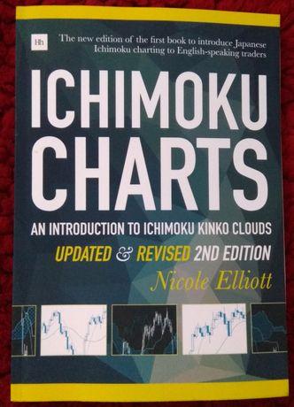 Ichimoku Charts - Nicole Elliott