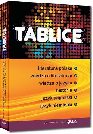 Tablice językowe