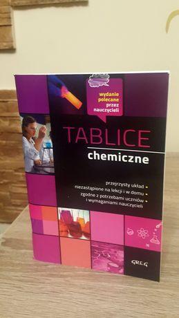Chemia-tablice informacyjne
