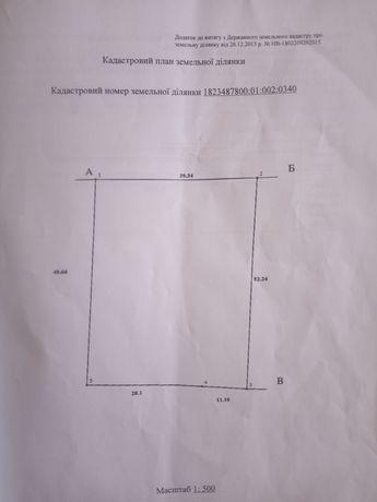 Земельна ділянка площею 0.20 га під забудову